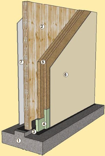 Pareti esterne soluzione legno s r l - Parete interna in legno ...