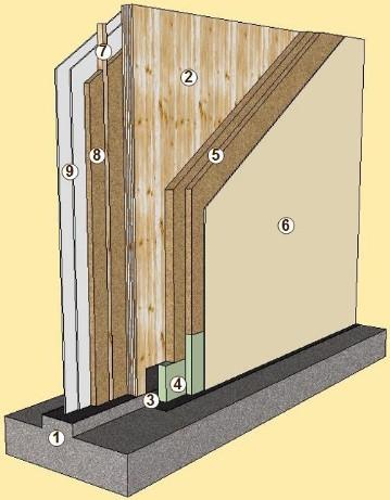 Pareti esterne soluzione legno s r l - Spessore intonaco interno ...