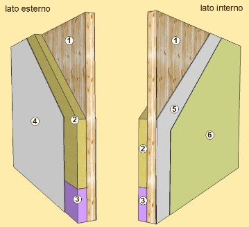 Spessore intonaco su cartongesso terminali antivento per stufe a pellet - Spessore intonaco interno ...
